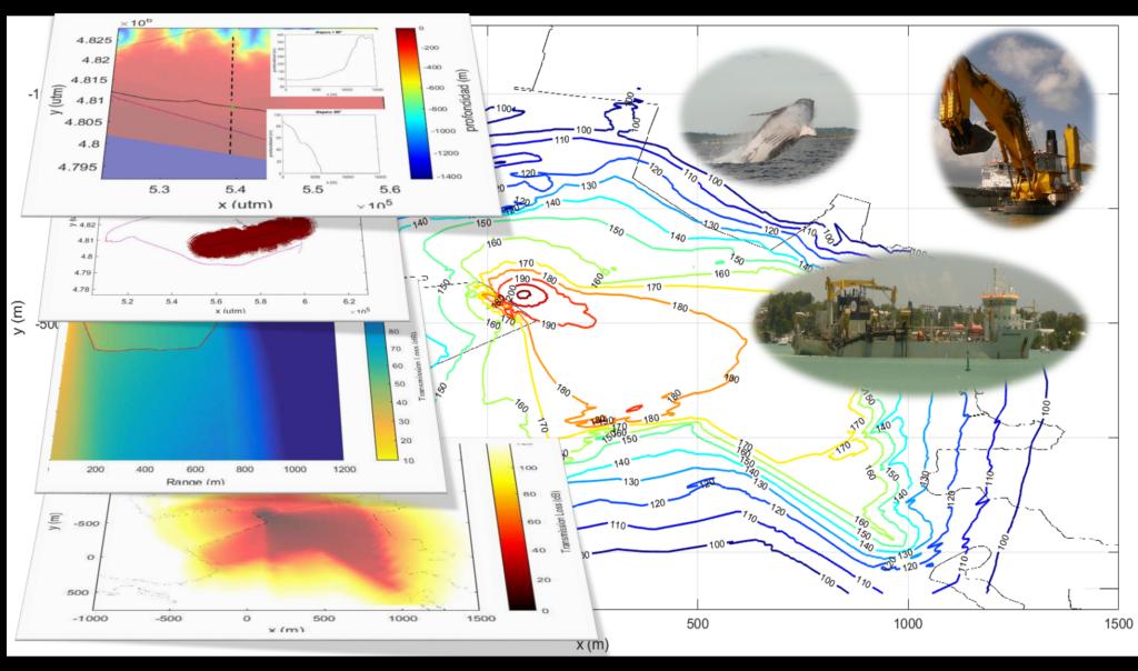 terre-mer-veille.com acoustic propagation impact assessment